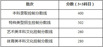 Dingtalk_20210312184455 上海2020.jpg