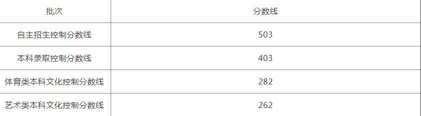 Dingtalk_20210312185154 上海2019.jpg