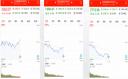 股票市场的交易时间规则2021
